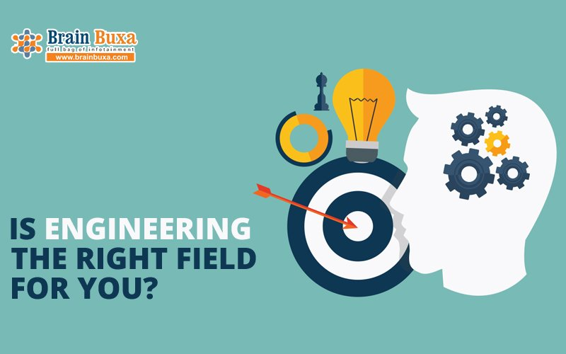 Is engineering the right field for you?