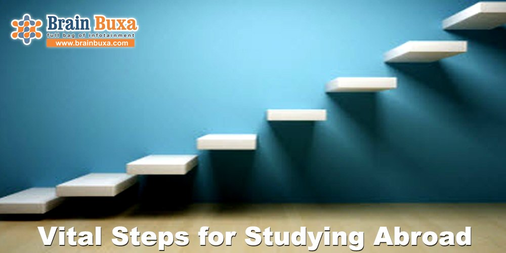 Vital Steps for studying abroad – Planning is your Key!