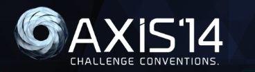 AXIS 2014 logo