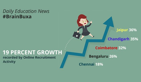 Image of 19 Percent Growth Recorded by Online Recruitment Activity | Education News Photo