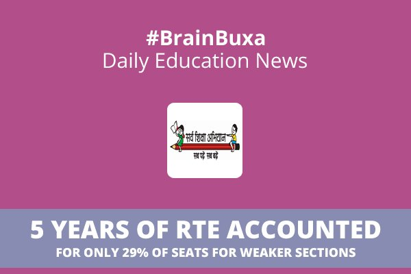 Image of 5 years of RTE accounted for only 29% of seats for weaker sections | Education News Photo