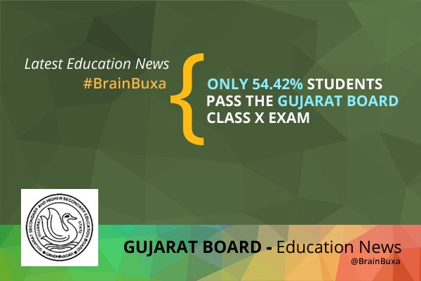 Image of Only 54.42% students pass the Gujarat Board class X exam | Education News Photo