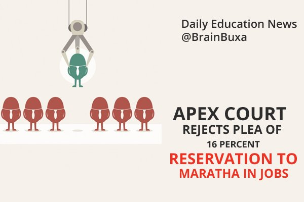 Image of Apex court rejects plea of 16 percent reservation to Maratha in jobs | Education News Photo