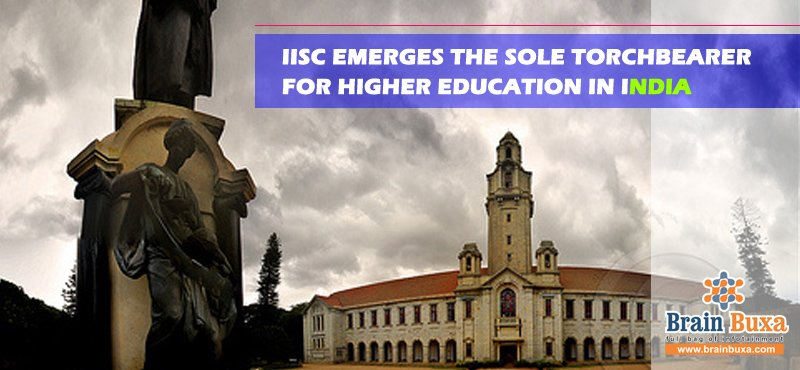 IISc emerges the sole torchbearer for higher education in India