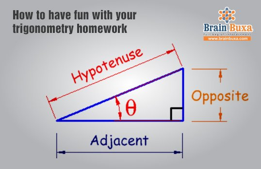 How to have fun with your trigonometry homework