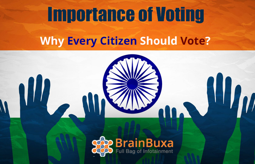 Importance of Voting. Why every citizen should vote?